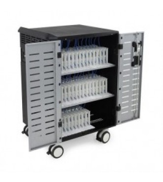 Zip 40 Charging and Management Cart